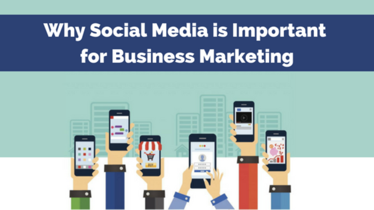 Image result for why social media is important for business